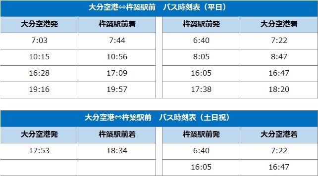 大分空港⇔杵築駅前の路線バス時刻表
