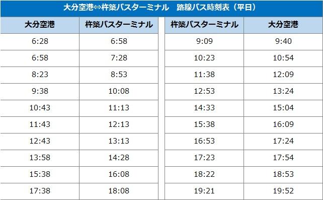 大分空港⇔杵築バスターミナルの路線バス時刻表(平日)