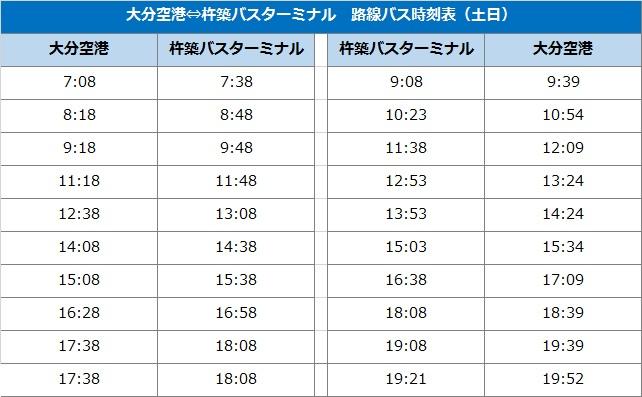 大分空港⇔杵築バスターミナルの路線バス時刻表(土日祝)