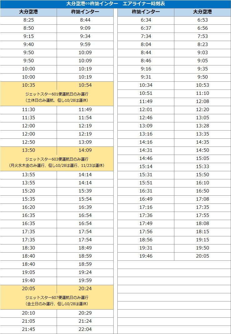 大分空港⇔杵築バスターミナルの路線バスの時刻表