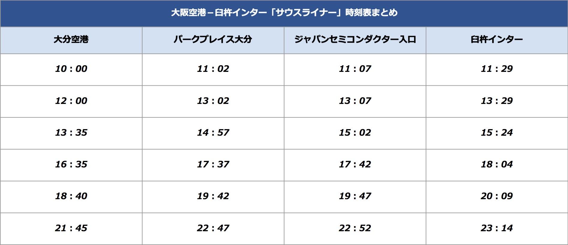 大分空港-臼杵市までの移動アクセス「サウスライナー」の運賃・所要時間まとめ