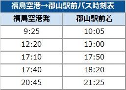 福島空港→郡山駅前バス時刻表