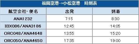 福岡空港→小松空港 時刻表
