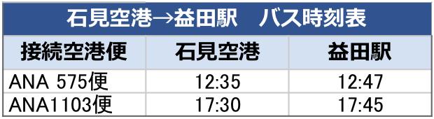 石見空港→益田駅 バス時刻表