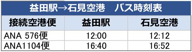 益田駅→石見空港 バス時刻表