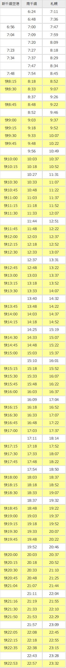 新千歳(札幌)空港駅発→南千歳駅→札幌駅 時刻表