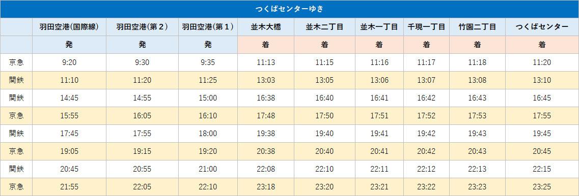羽田空港  つくばのバスの時刻表